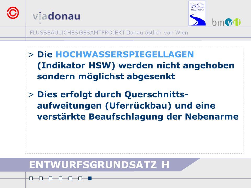 FLUSSBAULICHES GESAMTPROJEKT Donau östlich von Wien ENTWURFSGRUNDSATZ H >Die HOCHWASSERSPIEGELLAGEN (Indikator HSW) werden nicht angehoben sondern mög