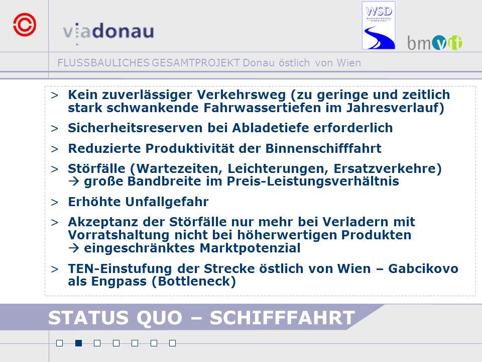 FLUSSBAULICHES GESAMTPROJEKT Donau östlich von Wien >Kein zuverlässiger Verkehrsweg (zu geringe und zeitlich stark schwankende Fahrwassertiefen im Jah