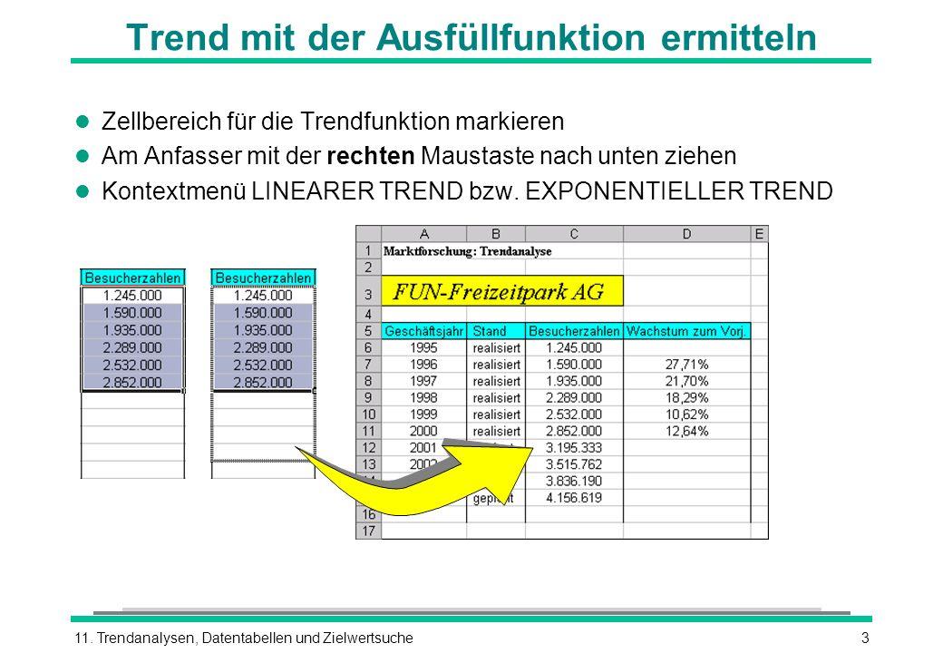 11. Trendanalysen, Datentabellen und Zielwertsuche3 Trend mit der Ausfüllfunktion ermitteln l Zellbereich für die Trendfunktion markieren l Am Anfasse