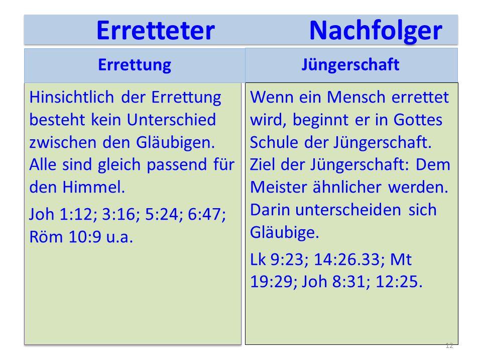 Joh 1:12; 3:16; 5:24; 6:47; Röm 10:9 u.a.