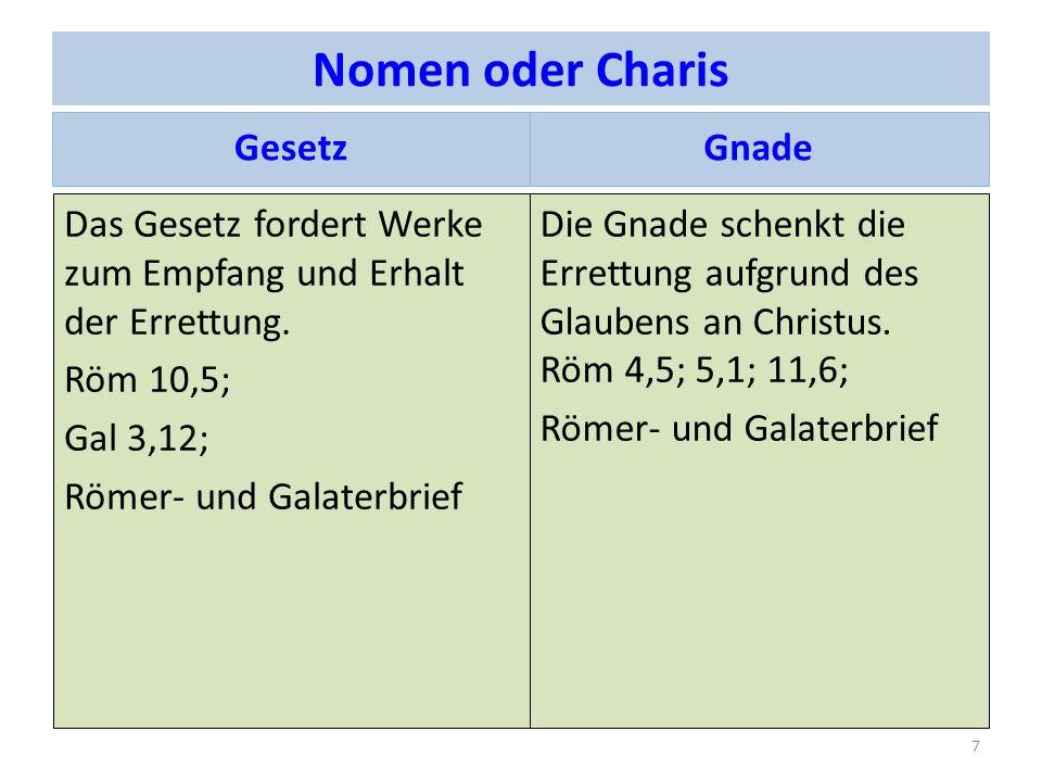 Nomen oder Charis Das Gesetz fordert Werke zum Empfang und Erhalt der Errettung. Röm 10,5; Gal 3,12; Römer- und Galaterbrief Die Gnade schenkt die Err