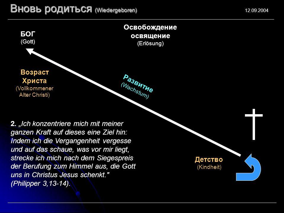 Вновь родиться (Wiedergeboren) 12.09.2004 Освобождение освящение (Erlösung) БОГ (Gott) Детство (Kindheit) Развитие (Wachstum) Жизни человека (Leben) АД (Hölle) Смерть (Geistlicher Tod) Жизнь (Wahres Leben) Возраст Христа (Vollkommener Alter Christi)