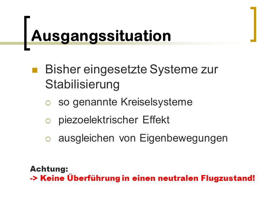 Zielsetzung Softwarebasierter Controller zur Flugstabilisierung Grundlage Fuzzylogik Unterschiede: Technik der Umsetzung Überführung in den neutralen Flugzustand