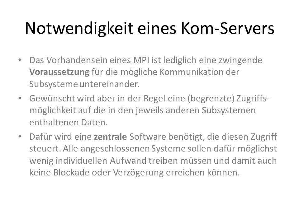 Möglichkeiten des Kom-Servers Alle angeschlossenen Systeme können über eine entsprechend formulierte Anfrage alle (autorisierten und publizierten) Daten ihres Patienten erhalten.