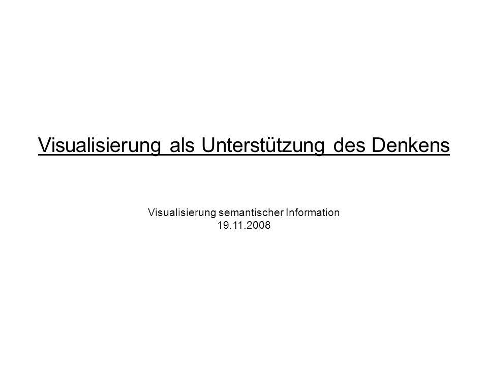 Visualisierung als Unterstützung des Denkens Visualisierung semantischer Information 19.11.2008
