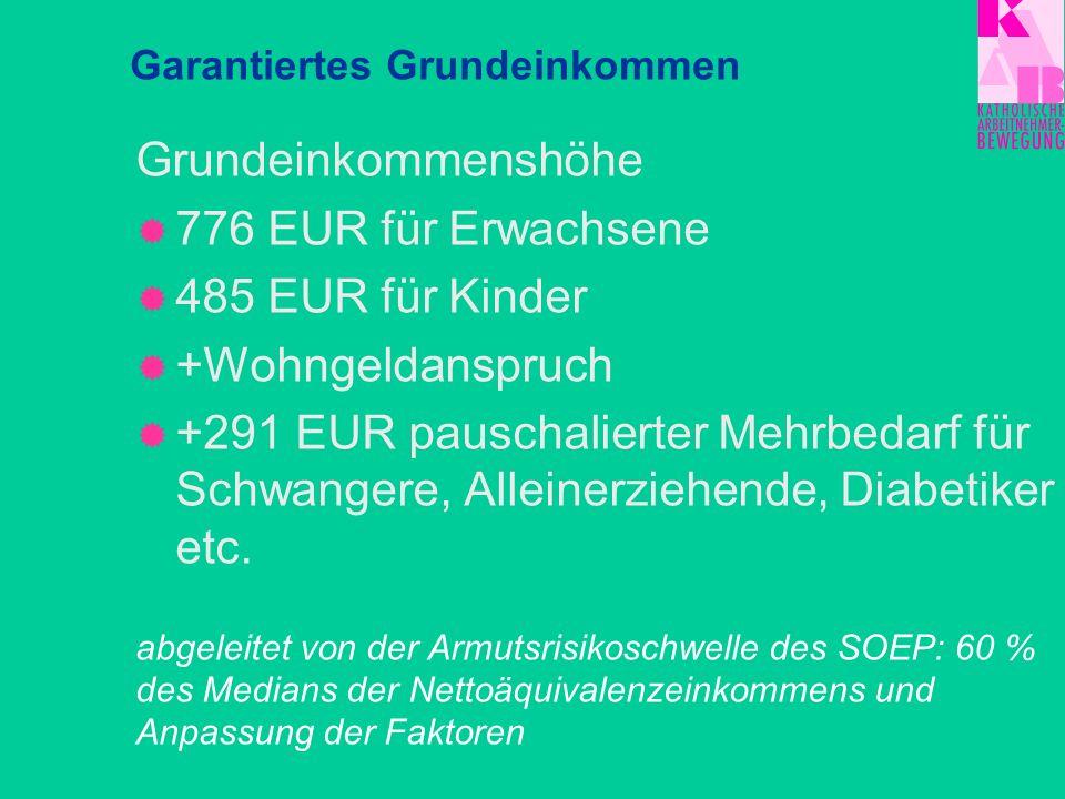 Grundeinkommenshöhe 776 EUR für Erwachsene 485 EUR für Kinder +Wohngeldanspruch +291 EUR pauschalierter Mehrbedarf für Schwangere, Alleinerziehende, D