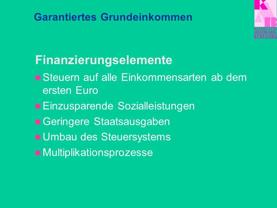 Finanzierungselemente Steuern auf alle Einkommensarten ab dem ersten Euro Einzusparende Sozialleistungen Geringere Staatsausgaben Umbau des Steuersyst