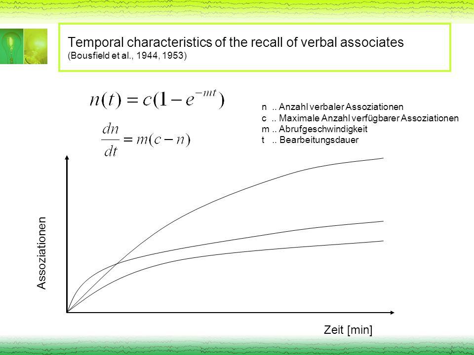 Temporal characteristics of the recall of verbal associates (Bousfield et al., 1944, 1953) n.. Anzahl verbaler Assoziationen c.. Maximale Anzahl verfü