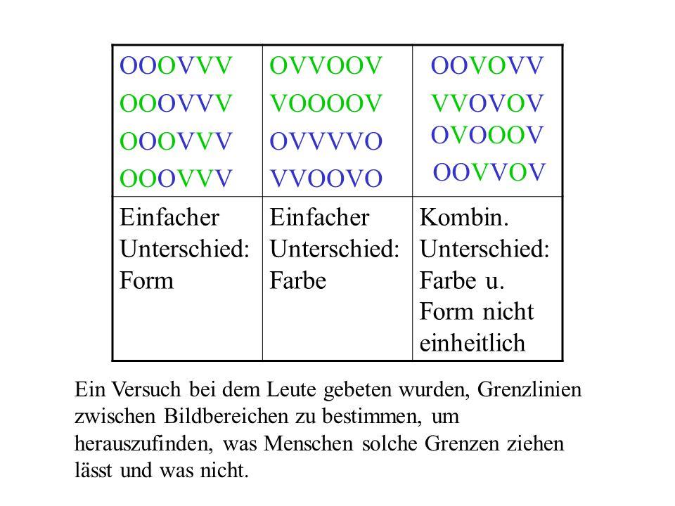 OOOVVV OVVOOV VOOOOV OVVVVO VVOOVO OOVOVV VVOVOV OVOOOV OOVVOV Einfacher Unterschied: Form Einfacher Unterschied: Farbe Kombin. Unterschied: Farbe u.