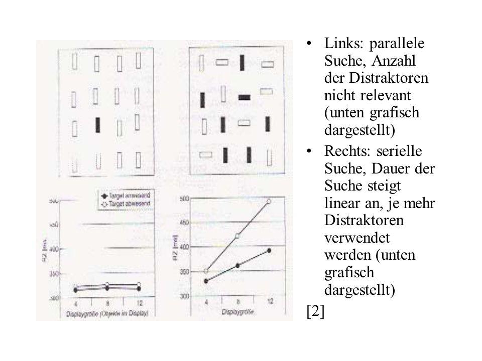Links: parallele Suche, Anzahl der Distraktoren nicht relevant (unten grafisch dargestellt) Rechts: serielle Suche, Dauer der Suche steigt linear an,