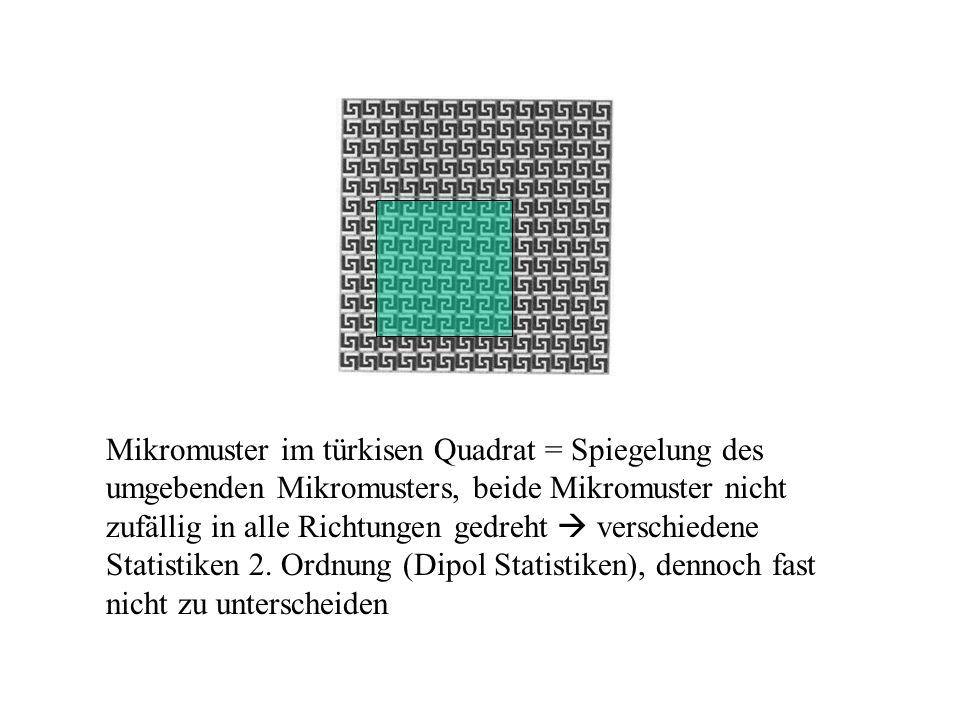 Mikromuster im türkisen Quadrat = Spiegelung des umgebenden Mikromusters, beide Mikromuster nicht zufällig in alle Richtungen gedreht verschiedene Sta
