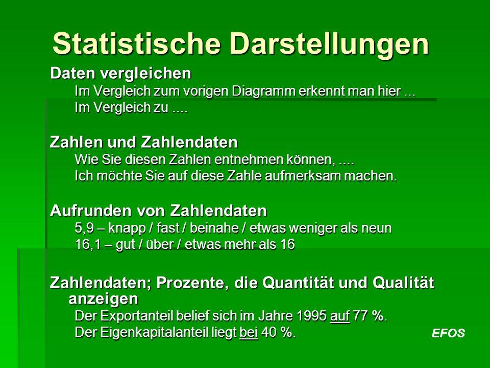 EFOS Statistische Darstellungen Daten vergleichen Im Vergleich zum vorigen Diagramm erkennt man hier... Im Vergleich zu.... Zahlen und Zahlendaten Wie