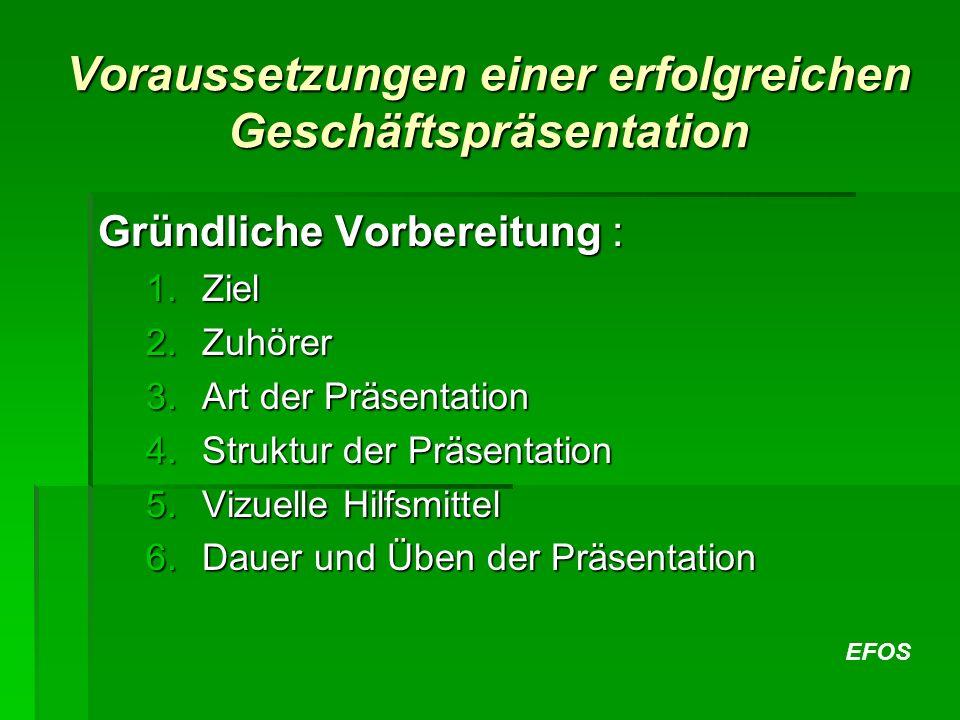 EFOS Voraussetzungen einer erfolgreichen Geschäftspräsentation Gründliche Vorbereitung : 1.Ziel 2.Zuhörer 3.Art der Präsentation 4.Struktur der Präsen