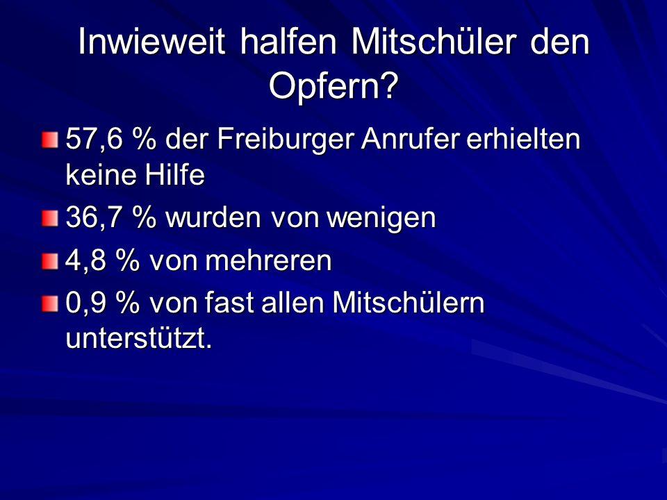Inwieweit halfen Mitschüler den Opfern? 57,6 % der Freiburger Anrufer erhielten keine Hilfe 36,7 % wurden von wenigen 4,8 % von mehreren 0,9 % von fas