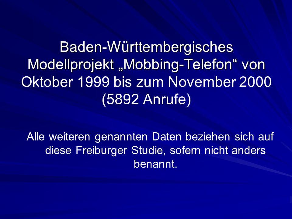 Baden-Württembergisches Modellprojekt Mobbing-Telefon von Baden-Württembergisches Modellprojekt Mobbing-Telefon von Oktober 1999 bis zum November 2000