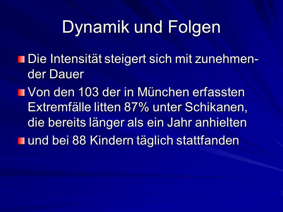Dynamik und Folgen Die Intensität steigert sich mit zunehmen- der Dauer Von den 103 der in München erfassten Extremfälle litten 87% unter Schikanen, d