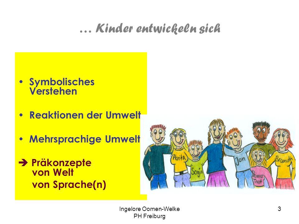 Ingelore Oomen-Welke PH Freiburg 2 1Voraussetzungen für das Sprachlernen in der Schule Vorgeburtliche Wahrnehmungen Begriffliches Denken im ersten Lebensjahr Allgemeine Aufmerksamkeit und selektive Aufmerksamkeit