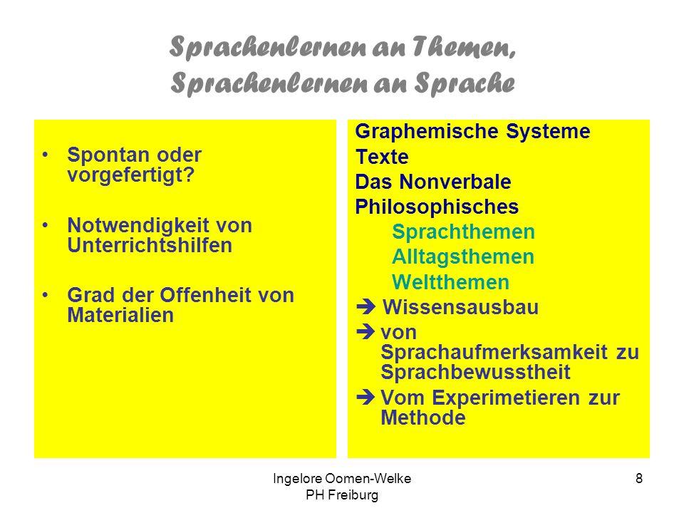 Ingelore Oomen-Welke PH Freiburg 7 Sprachdidaktische Ansätze Eric Hawkins 1984 und David Crystal 1994 Habil Sigrid Luchtenberg 1995 Michel Candelier m