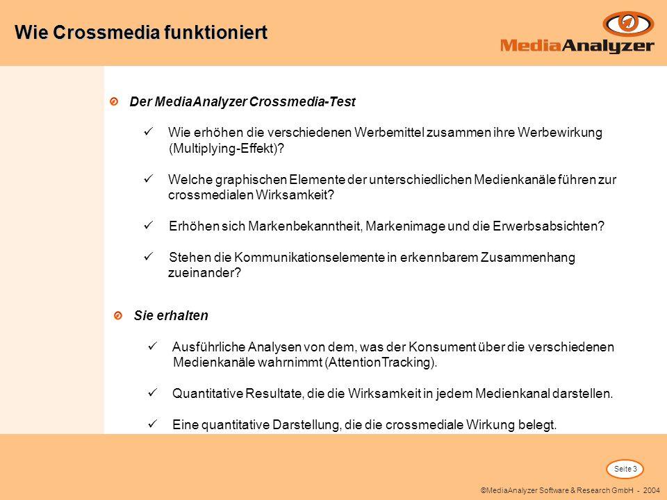 Seite 3 ©MediaAnalyzer Software & Research GmbH - 2004 Wie Crossmedia funktioniert Der MediaAnalyzer Crossmedia-Test Wie erhöhen die verschiedenen Werbemittel zusammen ihre Werbewirkung (Multiplying-Effekt).
