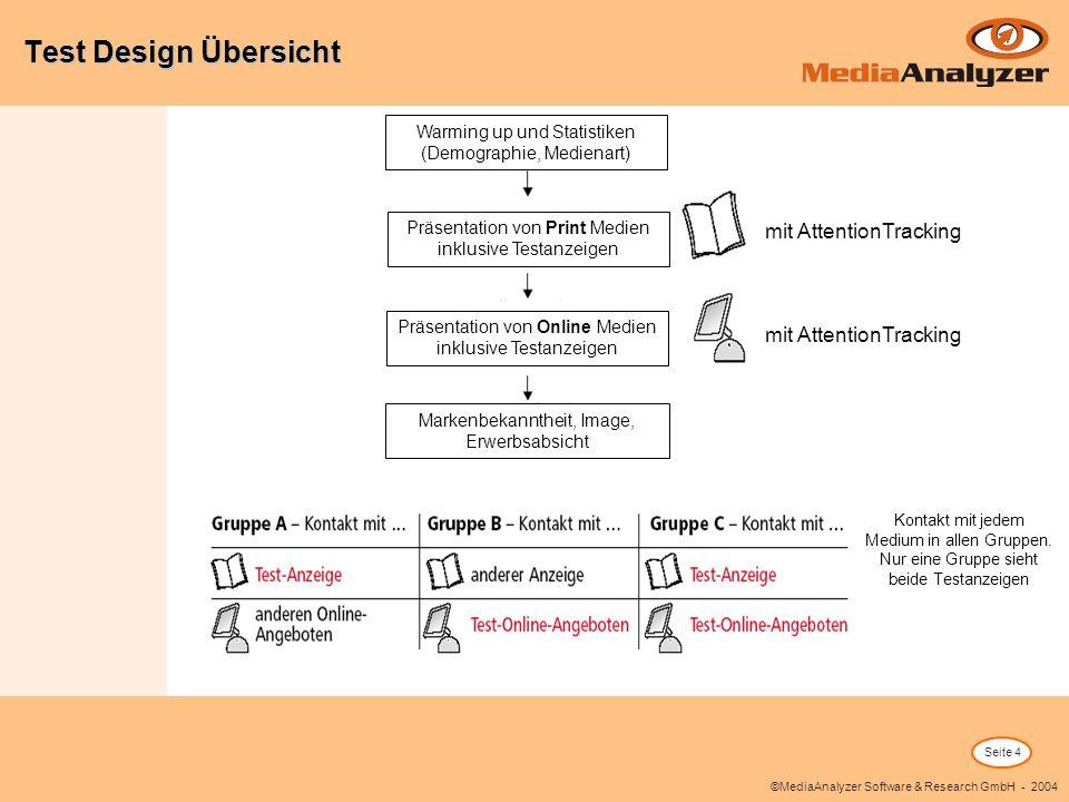 Seite 4 ©MediaAnalyzer Software & Research GmbH - 2004 Test Design Übersicht Kontakt mit jedem Medium in allen Gruppen. Nur eine Gruppe sieht beide Te