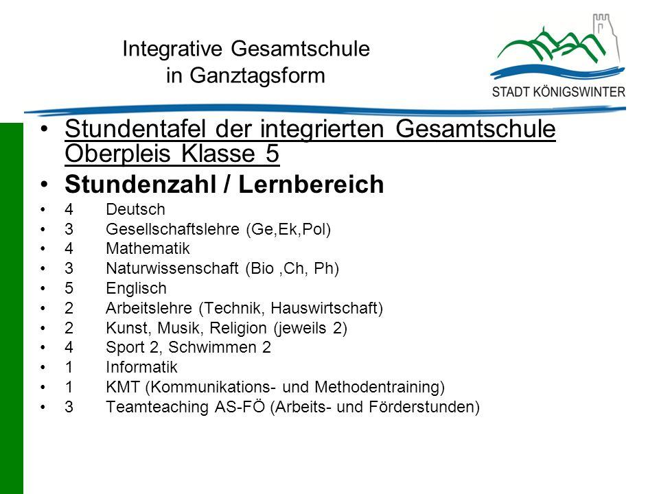 Integrative Gesamtschule in Ganztagsform Stundentafel der integrierten Gesamtschule Oberpleis Klasse 5 Stundenzahl / Lernbereich 4 Deutsch 3Gesellscha