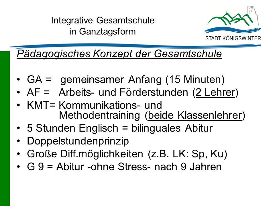 Integrative Gesamtschule in Ganztagsform Pädagogisches Konzept der Gesamtschule GA = gemeinsamer Anfang (15 Minuten) AF = Arbeits- und Förderstunden (