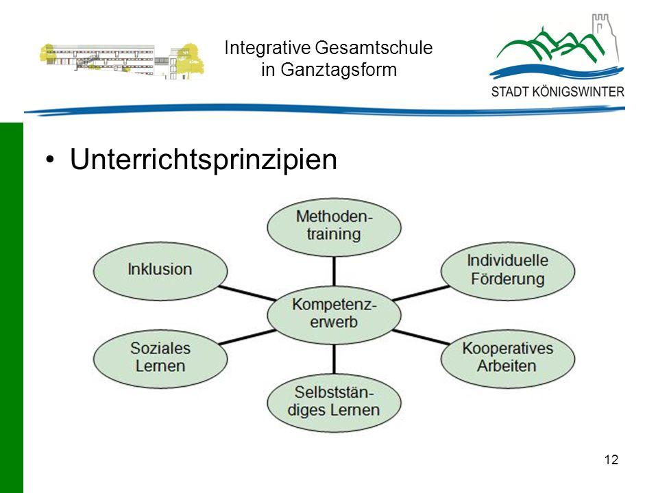 12 Integrative Gesamtschule in Ganztagsform Unterrichtsprinzipien