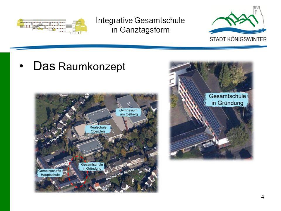4 Integrative Gesamtschule in Ganztagsform Das Raumkonzept