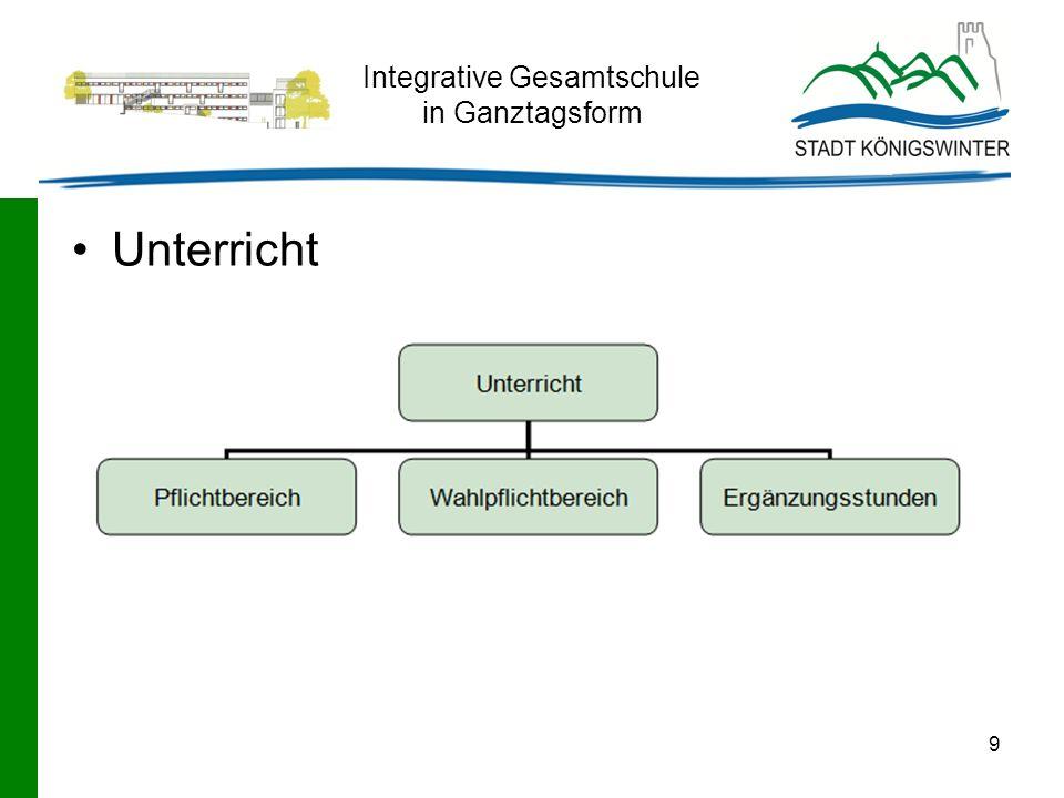 9 Integrative Gesamtschule in Ganztagsform Unterricht