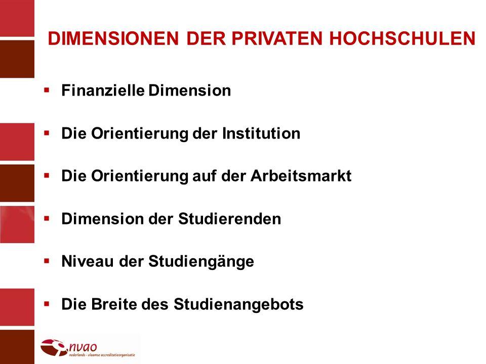 DIMENSIONEN DER PRIVATEN HOCHSCHULEN Finanzielle Dimension Die Orientierung der Institution Die Orientierung auf der Arbeitsmarkt Dimension der Studie