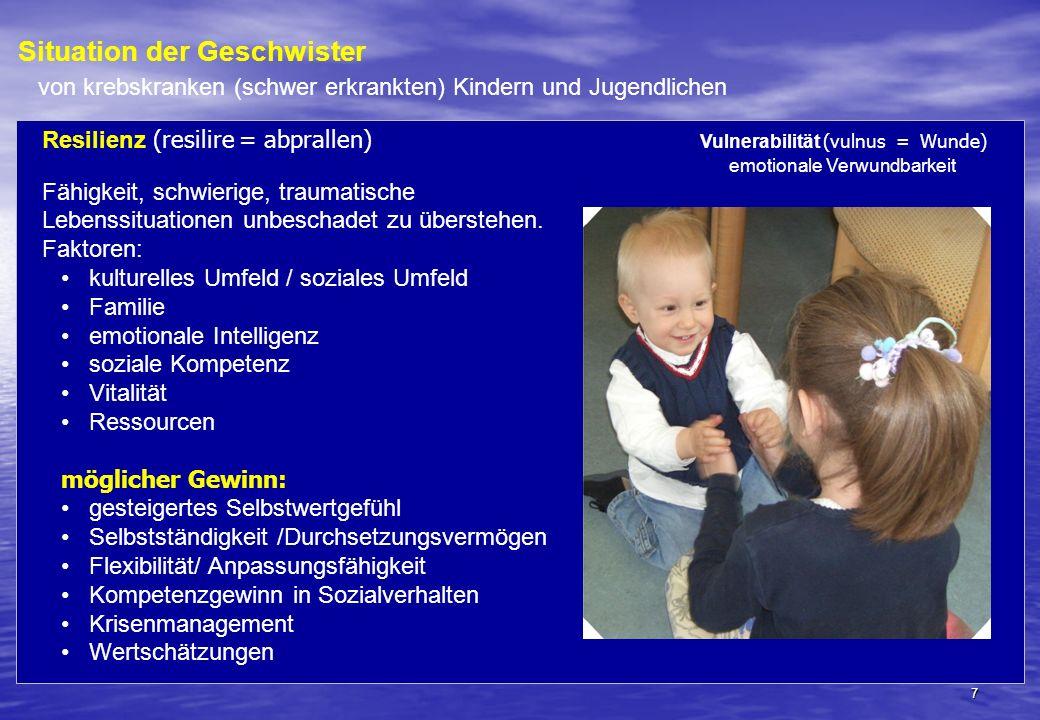 7 Situation der Geschwister von krebskranken (schwer erkrankten) Kindern und Jugendlichen Resilienz (resilire = abprallen) Vulnerabilität (vulnus = Wunde) emotionale Verwundbarkeit Fähigkeit, schwierige, traumatische Lebenssituationen unbeschadet zu überstehen.