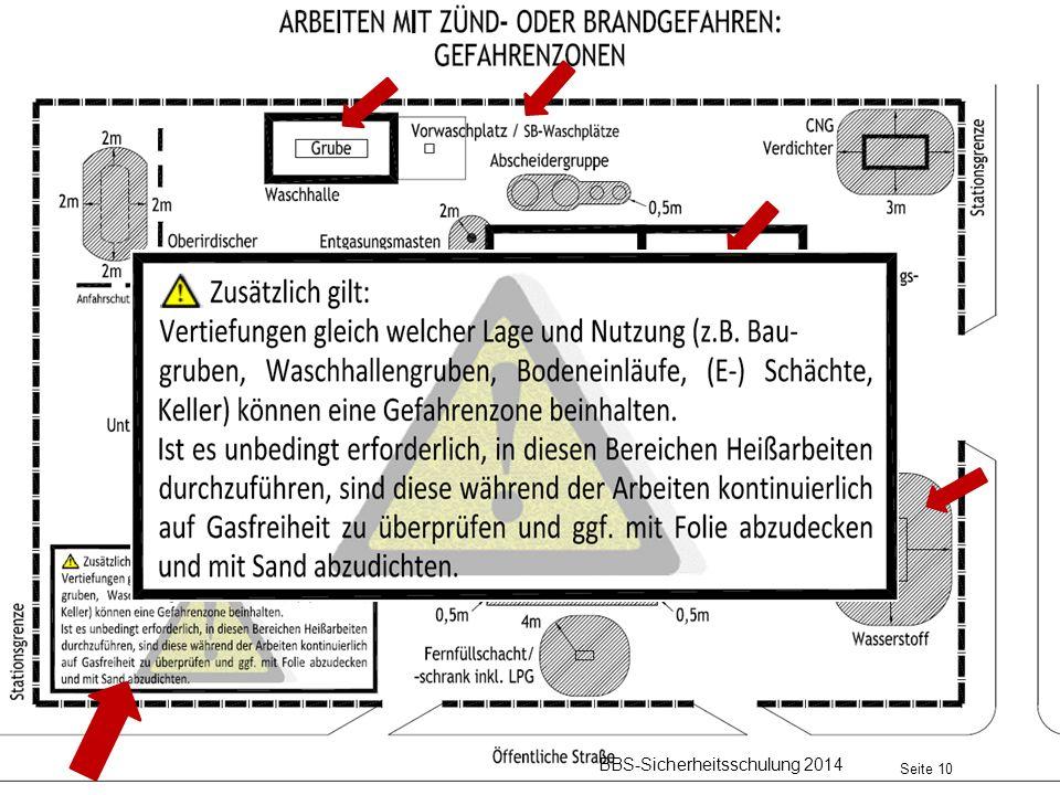 BBS-Sicherheitsschulung 2014 Seite 10