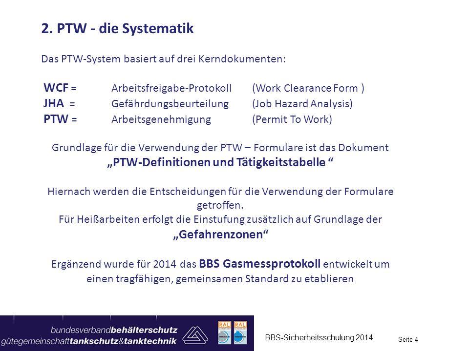 BBS-Sicherheitsschulung 2014 Seite 4 2. PTW - die Systematik Das PTW-System basiert auf drei Kerndokumenten: WCF = Arbeitsfreigabe-Protokoll (Work Cle
