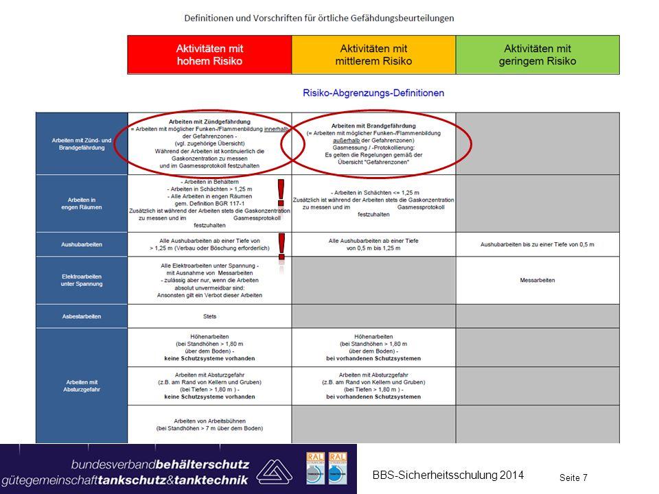 BBS-Sicherheitsschulung 2014 Seite 7