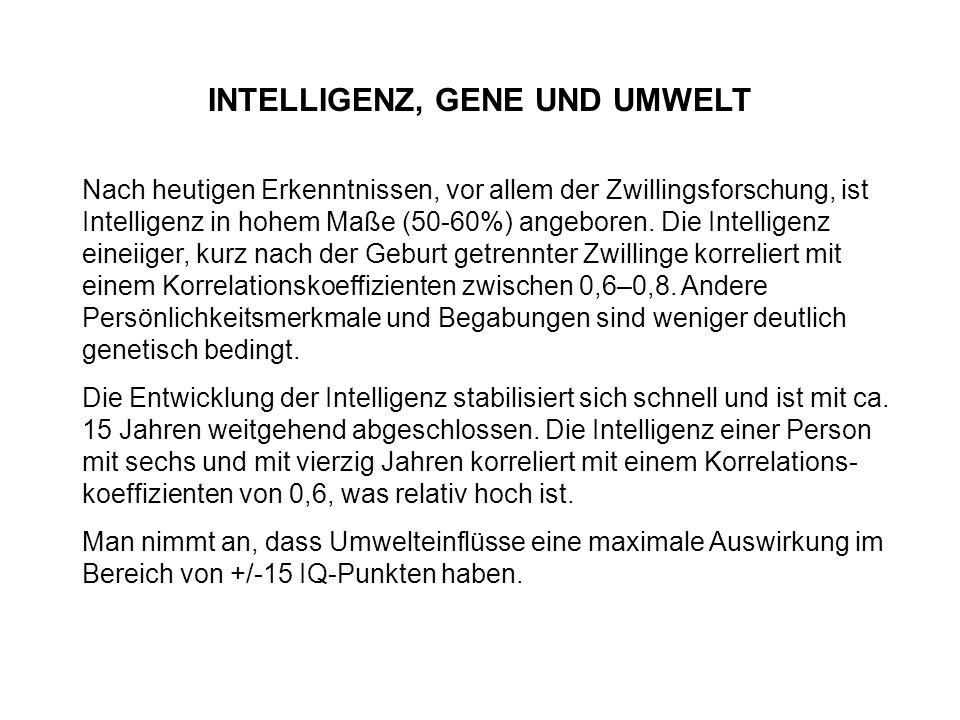 Nach heutigen Erkenntnissen, vor allem der Zwillingsforschung, ist Intelligenz in hohem Maße (50-60%) angeboren. Die Intelligenz eineiiger, kurz nach