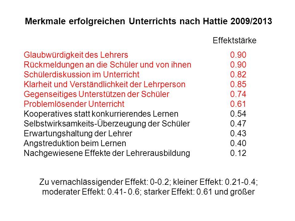Merkmale erfolgreichen Unterrichts nach Hattie 2009/2013 Glaubwürdigkeit des Lehrers0.90 Rückmeldungen an die Schüler und von ihnen0.90 Schülerdiskuss