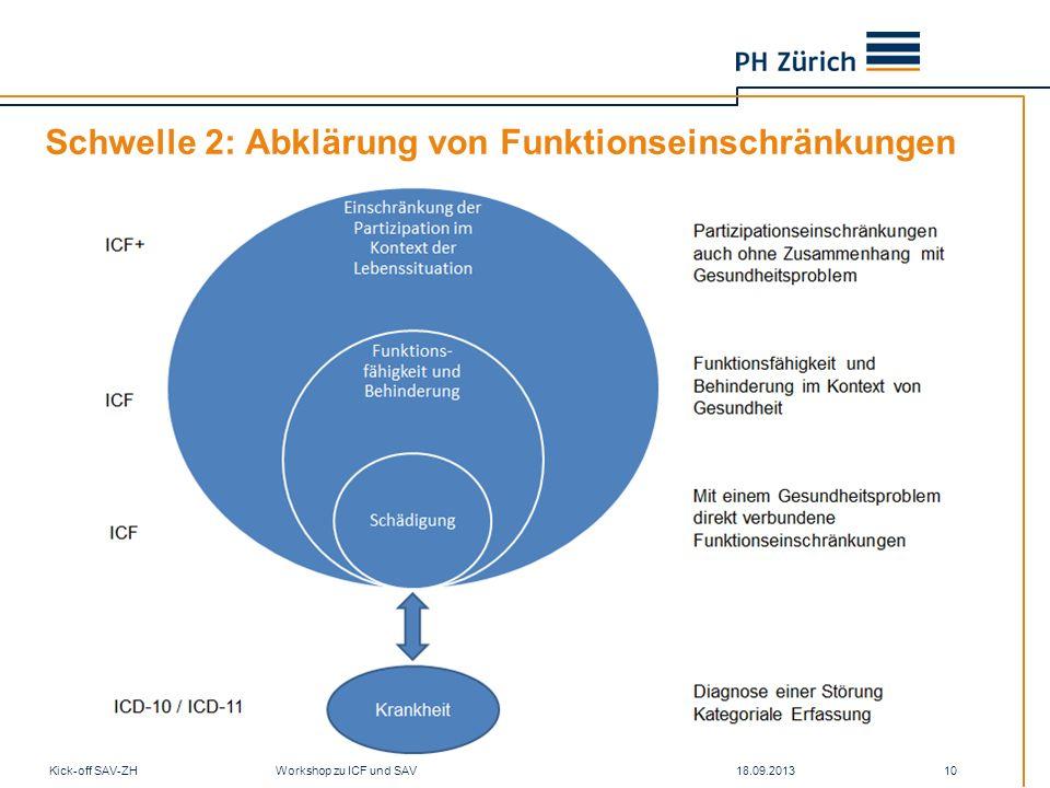Schwelle 2: Abklärung von Funktionseinschränkungen 18.09.2013Kick-off SAV-ZH Workshop zu ICF und SAV 10