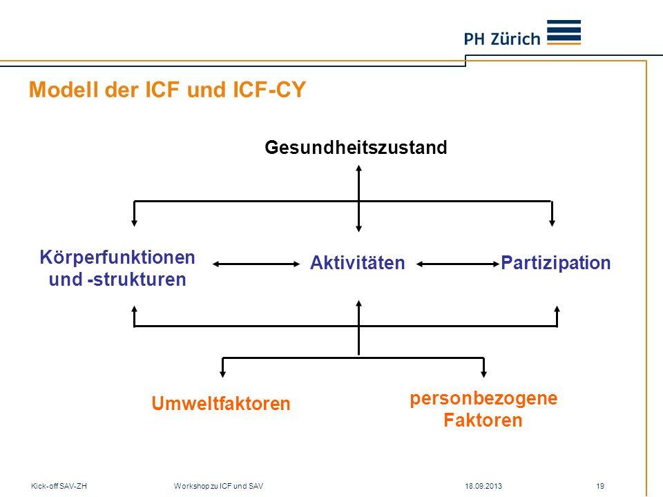 Modell der ICF und ICF-CY 18.09.2013Kick-off SAV-ZH Workshop zu ICF und SAV 19 Gesundheitszustand Körperfunktionen und -strukturen AktivitätenPartizip