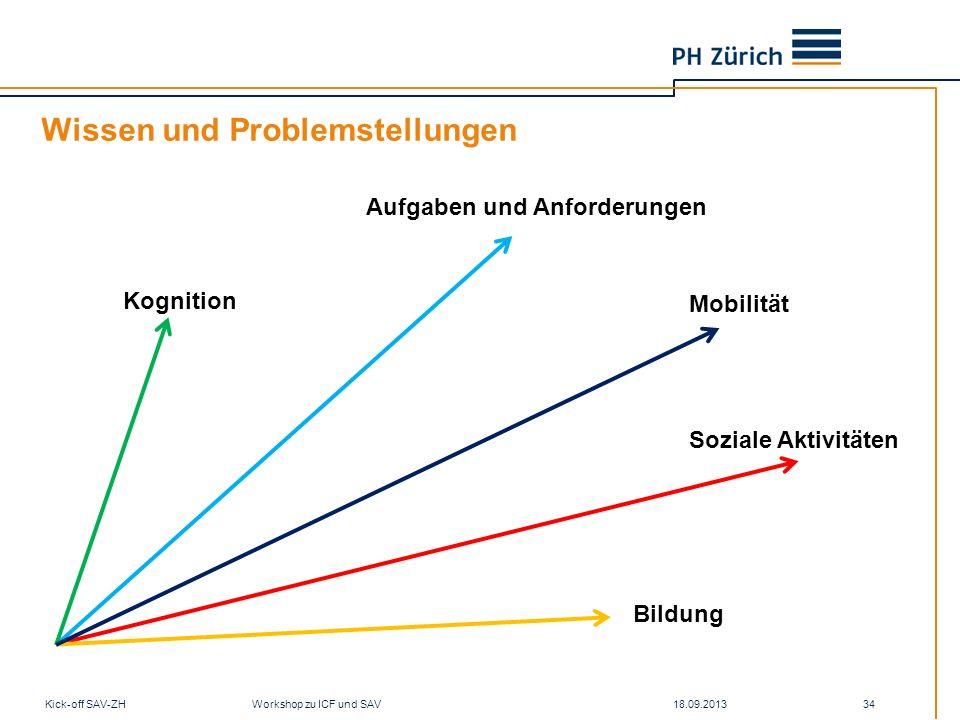 Wissen und Problemstellungen 18.09.2013Kick-off SAV-ZH Workshop zu ICF und SAV 34 Kognition Soziale Aktivitäten Mobilität Aufgaben und Anforderungen B