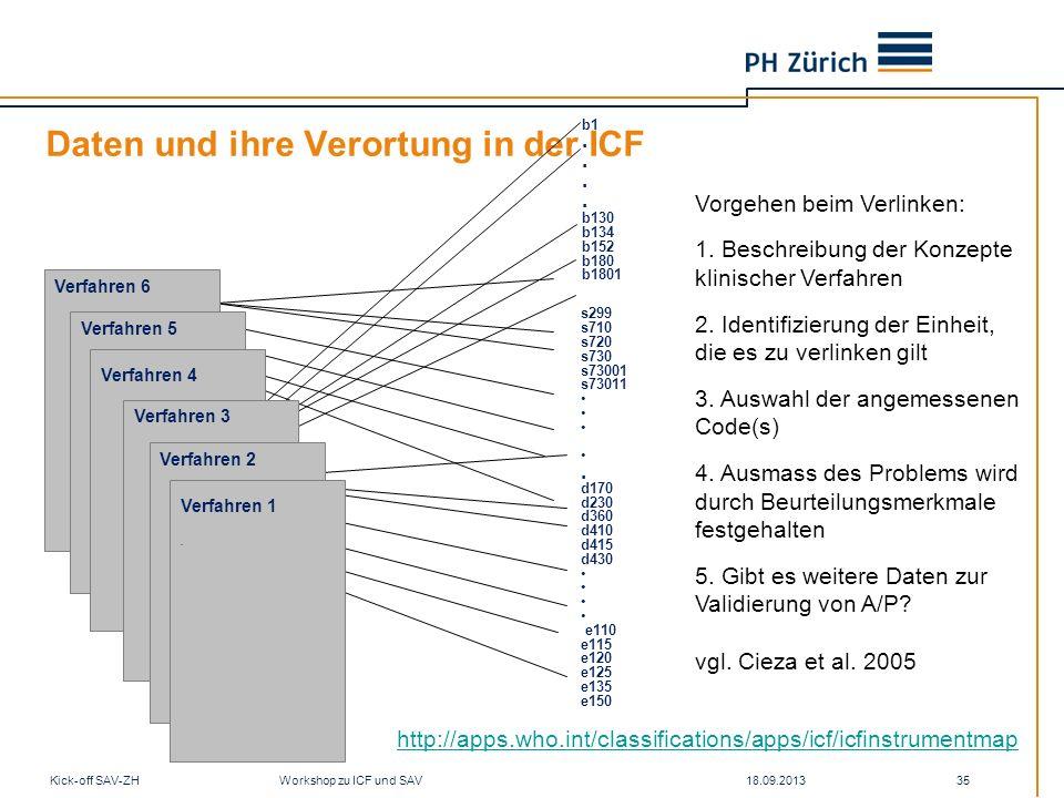Daten und ihre Verortung in der ICF 18.09.2013Kick-off SAV-ZH Workshop zu ICF und SAV 35 b1.. b130 b134 b152 b180 b1801 s299 s710 s720 s730 s73001 s73