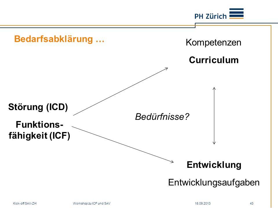 18.09.2013Kick-off SAV-ZH Workshop zu ICF und SAV 43 Bedarfsabklärung … Störung (ICD) Funktions- fähigkeit (ICF) Kompetenzen Curriculum Entwicklung En