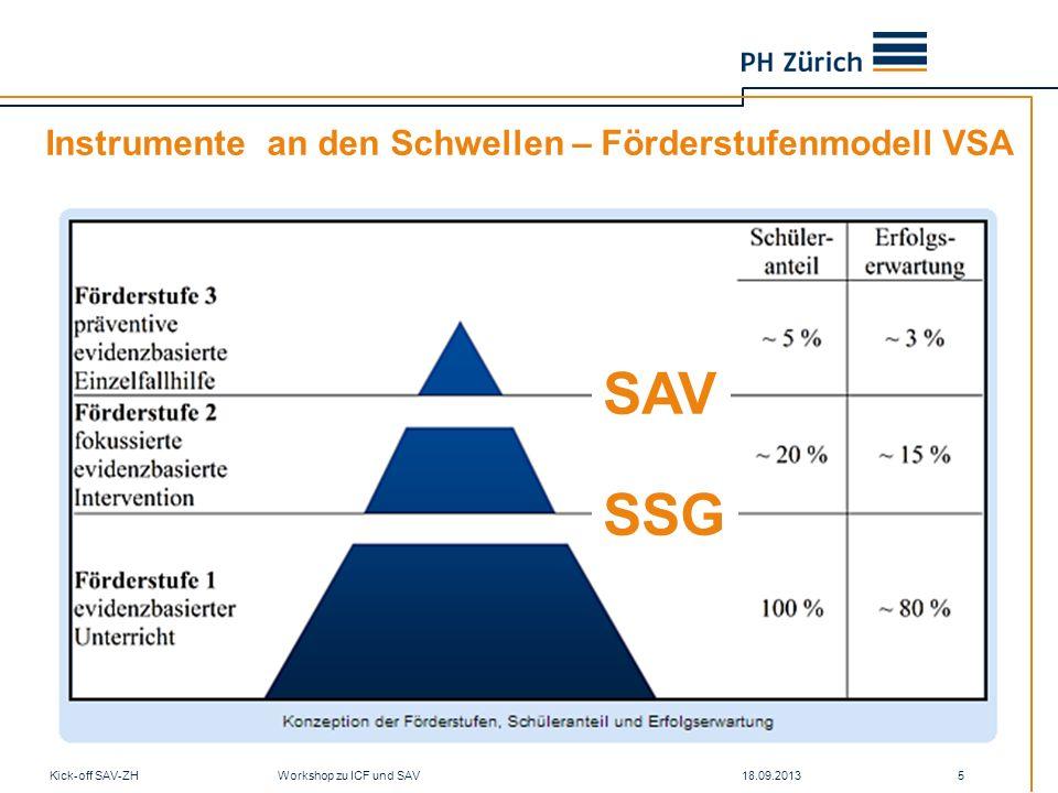 Problemlösezyklus zur gemeinsamen Orientierung 18.09.2013Kick-off SAV-ZH Workshop zu ICF und SAV 6 messen, sammeln analysieren, verstehen planen, entscheiden handeln, implementieren kontrollieren, evaluieren Fragestellung, Problem