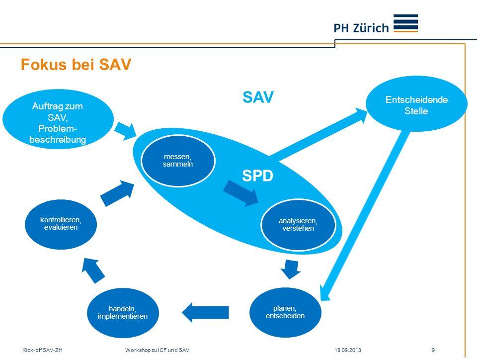 Fokus bei SAV 18.09.2013Kick-off SAV-ZH Workshop zu ICF und SAV 9 messen, sammeln analysieren, verstehen planen, entscheiden handeln, implementieren k
