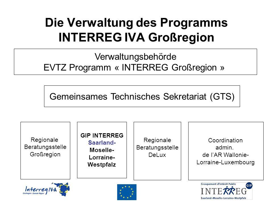 Die Verwaltung des Programms INTERREG IVA Großregion Verwaltungsbehörde EVTZ Programm « INTERREG Großregion » Gemeinsames Technisches Sekretariat (GTS