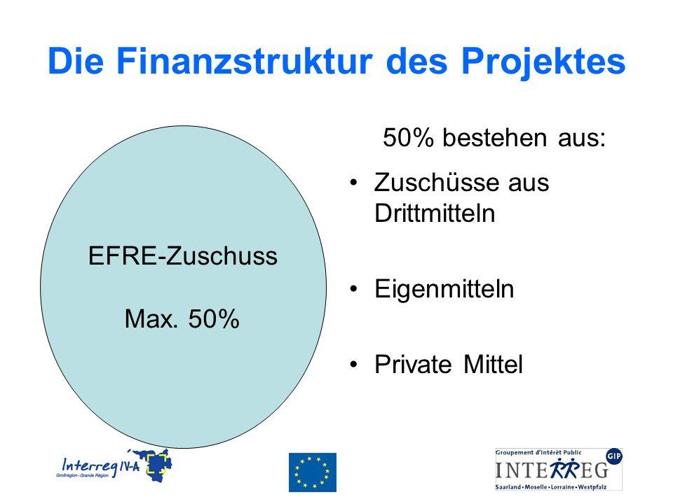 Die Finanzstruktur des Projektes 50% bestehen aus: Zuschüsse aus Drittmitteln Eigenmitteln Private Mittel EFRE-Zuschuss Max. 50%