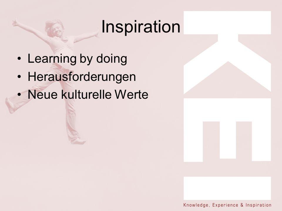 Inspiration Learning by doing Herausforderungen Neue kulturelle Werte
