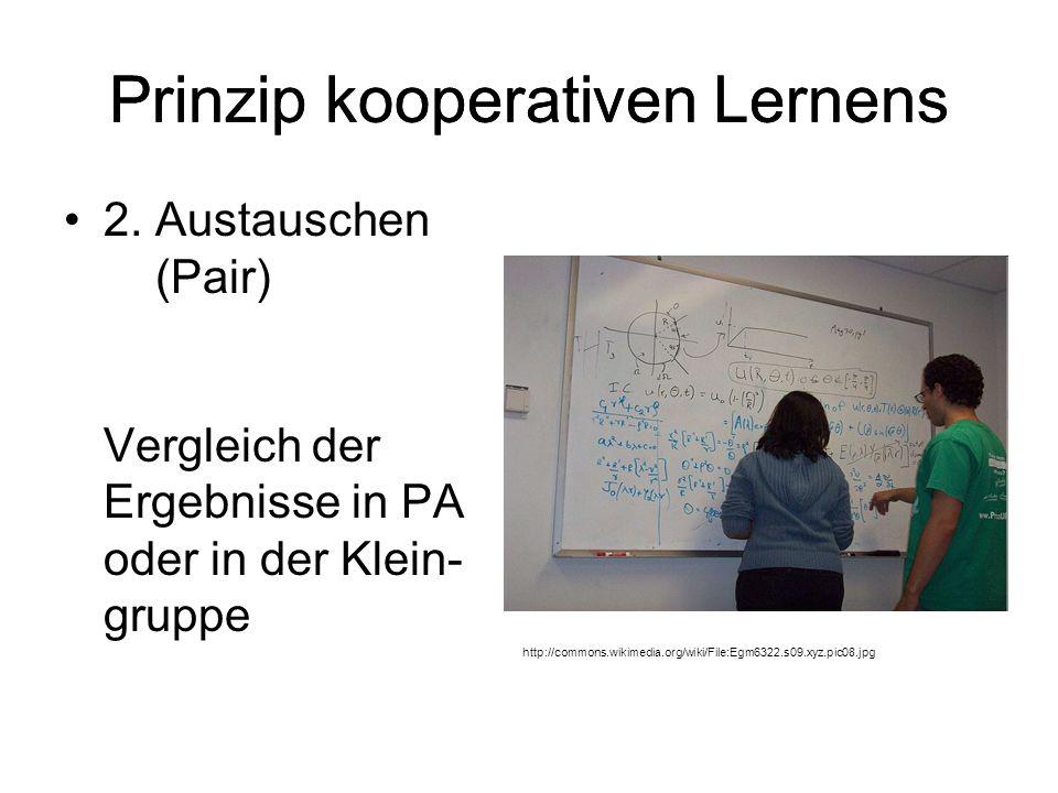 Prinzip kooperativen Lernens 2.