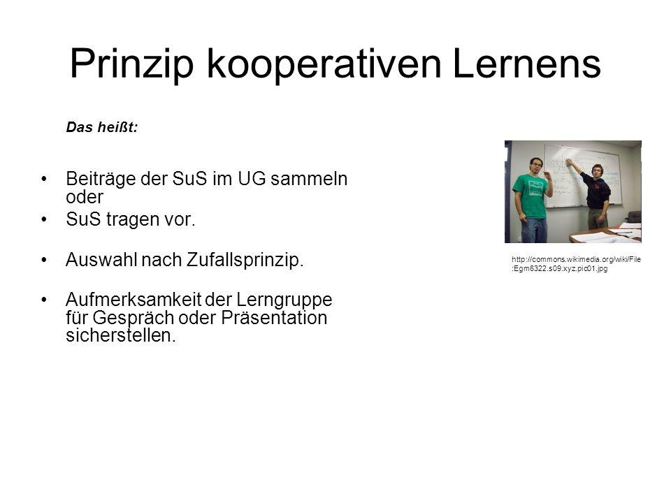 Prinzip kooperativen Lernens Das heißt: Beiträge der SuS im UG sammeln oder SuS tragen vor.