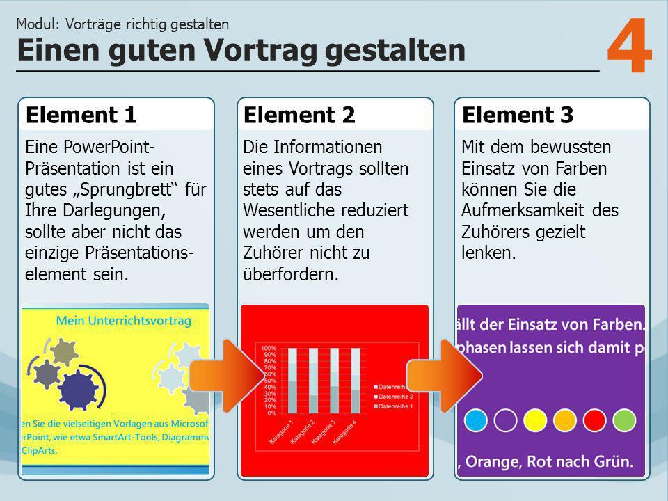 4 Element 1 Eine PowerPoint- Präsentation ist ein gutes Sprungbrett für Ihre Darlegungen, sollte aber nicht das einzige Präsentations- element sein. E