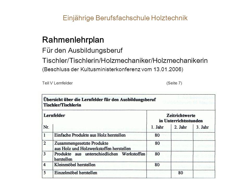 Einjährige Berufsfachschule Holztechnik Unterricht am Beispiel TSM1